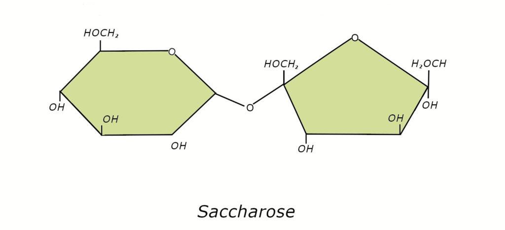heilbar-Saccharose Strukturformel